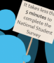 The National Student Survey 2013
